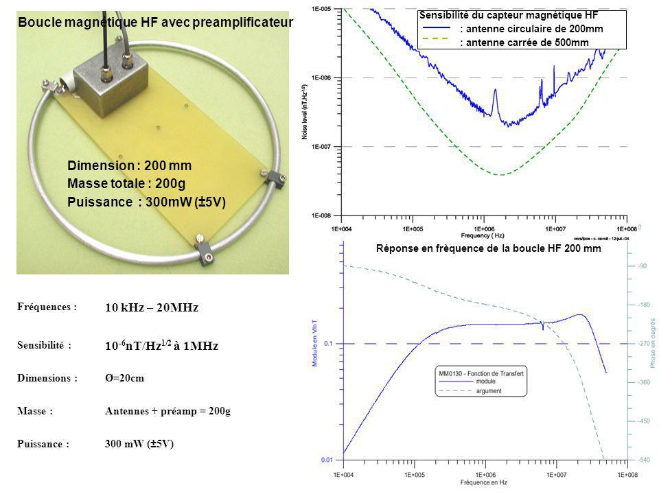 Boucle magnétique HF avec preamplificateur Dimension : 200 mm Masse totale : 200g Puissance : 300mW (±5V) Réponse en frèquence de la boucle HF 200 mm