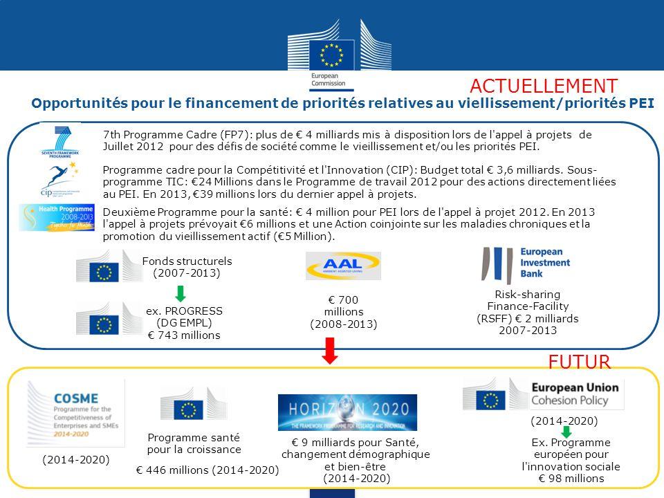 Opportunités pour le financement de priorités relatives au viellissement/priorités PEI 7th Programme Cadre (FP7): plus de € 4 milliards mis à disposition lors de l appel à projets de Juillet 2012 pour des défis de société comme le vieillissement et/ou les priorités PEI.
