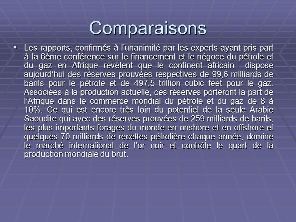 Comparaisons  Les rapports, confirmés à l'unanimité par les experts ayant pris part à la 6ème conférence sur le financement et le négoce du pétrole e
