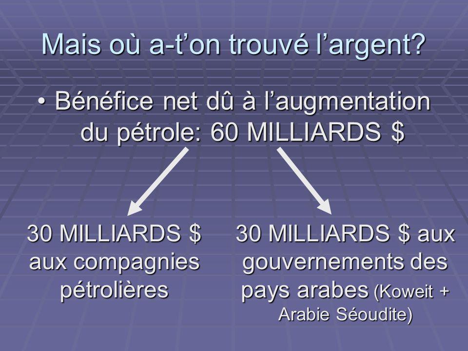 Mais où a-t'on trouvé l'argent? Bénéfice net dû à l'augmentation du pétrole: 60 MILLIARDS $Bénéfice net dû à l'augmentation du pétrole: 60 MILLIARDS $