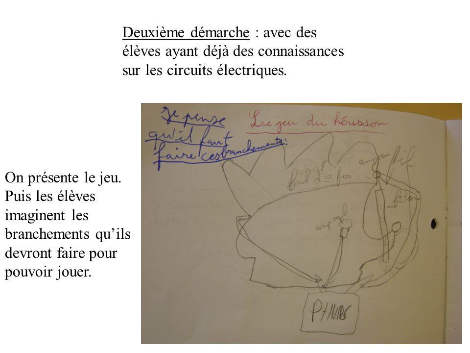Deuxième démarche : avec des élèves ayant déjà des connaissances sur les circuits électriques. On présente le jeu. Puis les élèves imaginent les branc