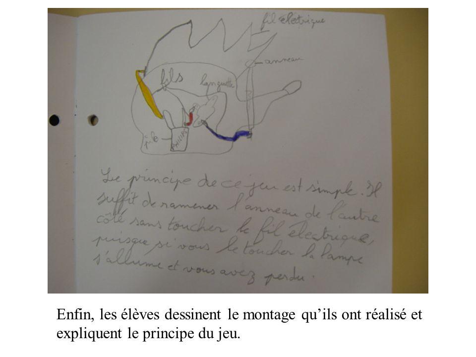 Enfin, les élèves dessinent le montage qu'ils ont réalisé et expliquent le principe du jeu.