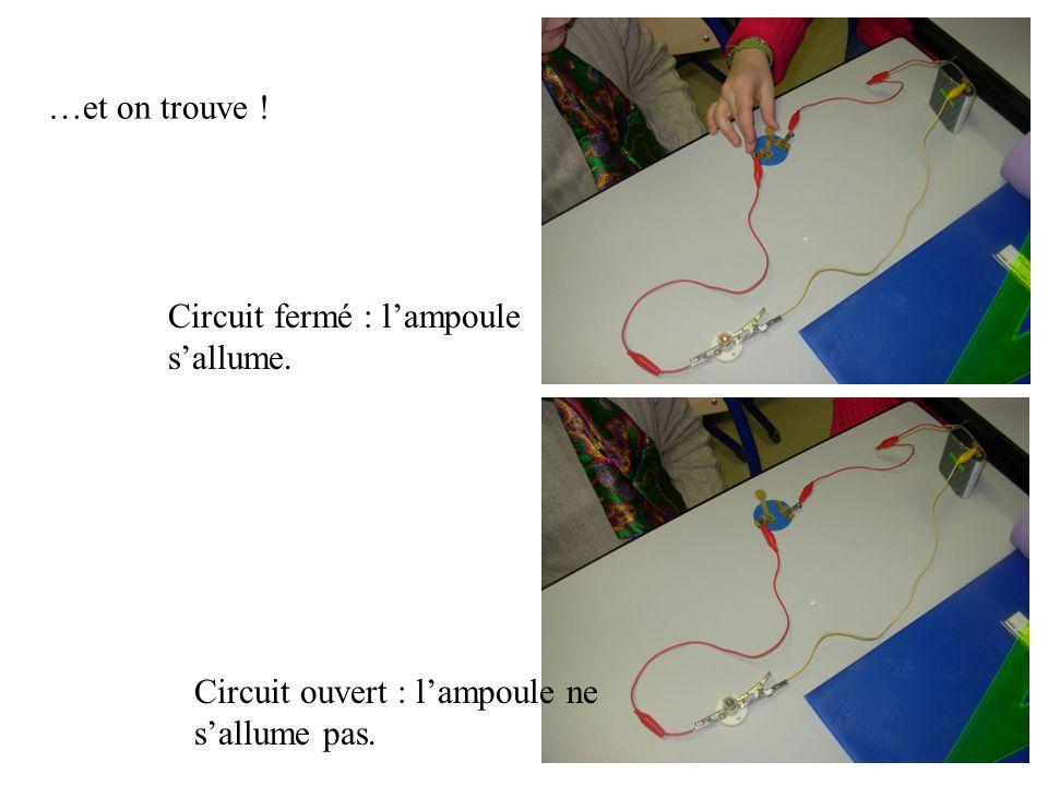 Circuit ouvert : l'ampoule ne s'allume pas. Circuit fermé : l'ampoule s'allume. …et on trouve !