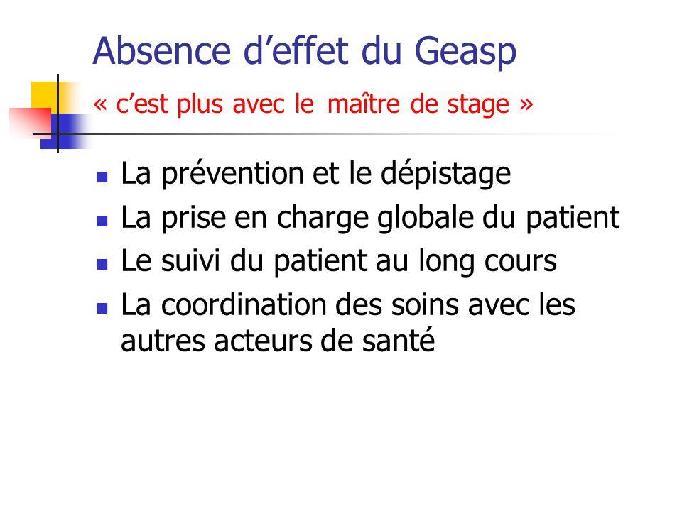 Absence d'effet du Geasp « c'est plus avec le maître de stage » La prévention et le dépistage La prise en charge globale du patient Le suivi du patien