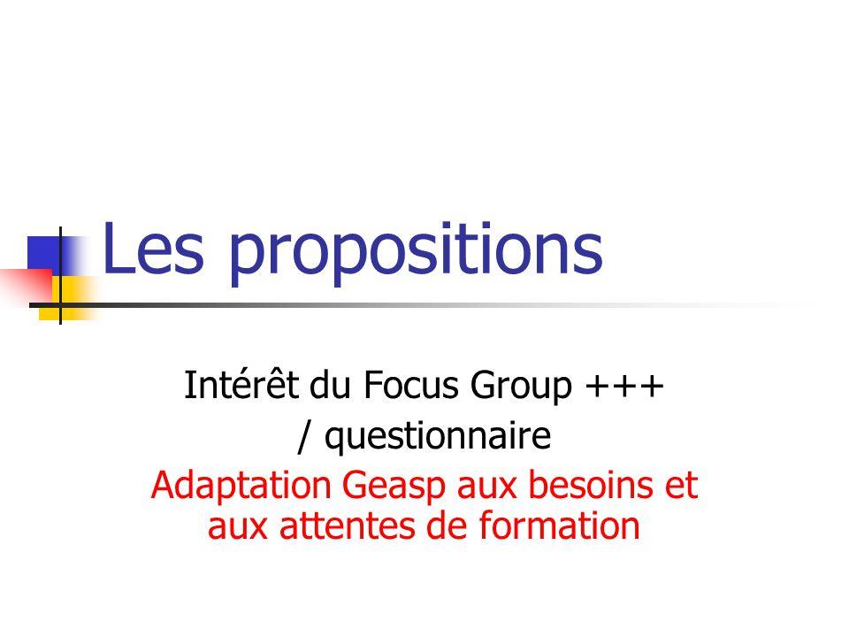 Les propositions Intérêt du Focus Group +++ / questionnaire Adaptation Geasp aux besoins et aux attentes de formation