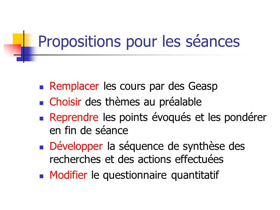 Propositions pour les séances Remplacer les cours par des Geasp Choisir des thèmes au préalable Reprendre les points évoqués et les pondérer en fin de