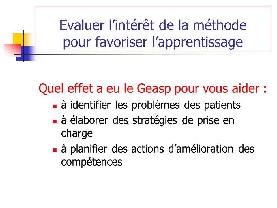 ? Evaluer l'intérêt de la méthode pour favoriser l'apprentissage Quel effet a eu le Geasp pour vous aider : à identifier les problèmes des patients à