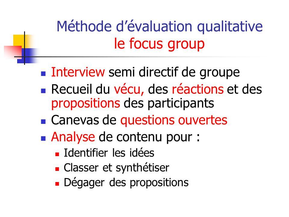 Méthode d'évaluation qualitative le focus group Interview semi directif de groupe Recueil du vécu, des réactions et des propositions des participants