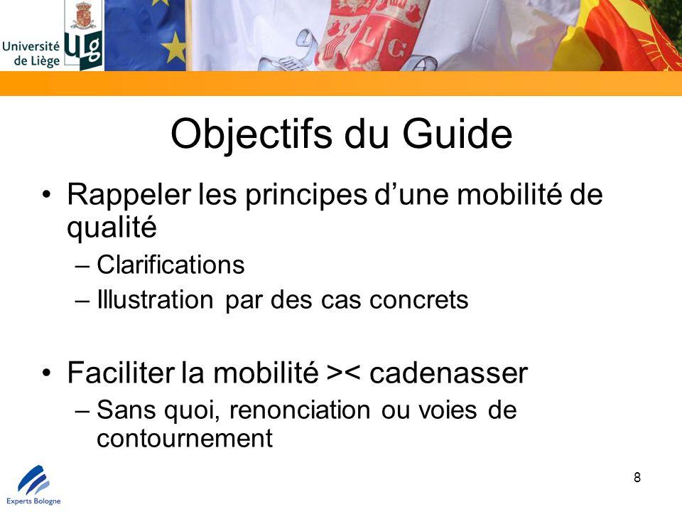 Objectifs du Guide Rappeler les principes d'une mobilité de qualité –Clarifications –Illustration par des cas concrets Faciliter la mobilité >< cadena