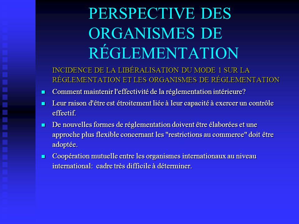 PERSPECTIVE DES ORGANISMES DE RÉGLEMENTATION INCIDENCE DE LA LIBÉRALISATION DU MODE 1 SUR LA RÉGLEMENTATION ET LES ORGANISMES DE RÉGLEMENTATION Comment maintenir l effectivité de la réglementation intérieure.
