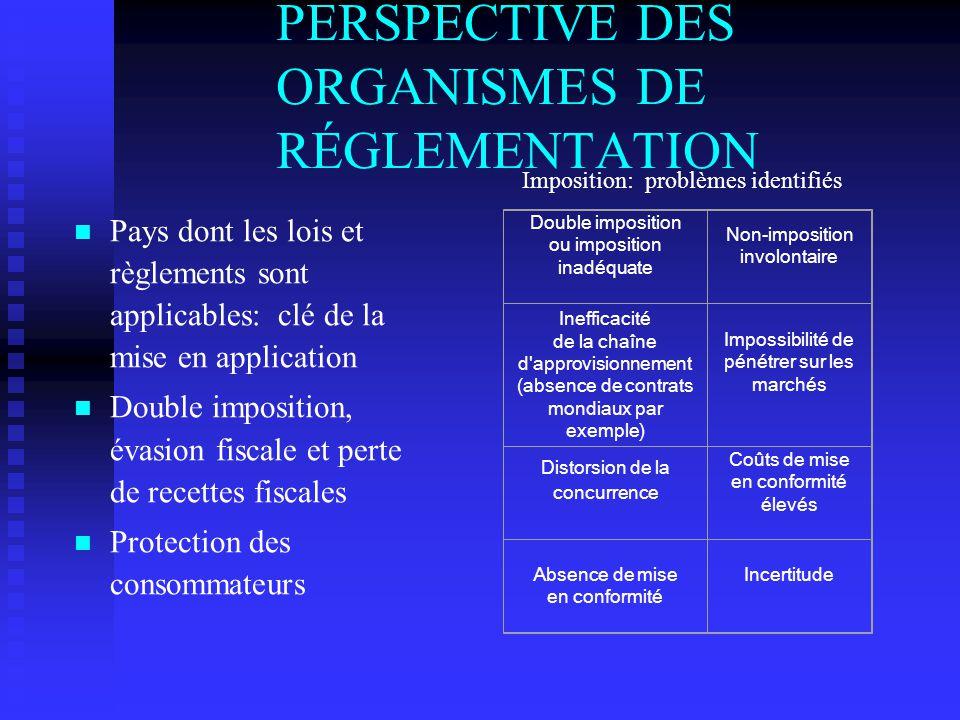PERSPECTIVE DES ORGANISMES DE RÉGLEMENTATION Pays dont les lois et règlements sont applicables: clé de la mise en application Double imposition, évasi