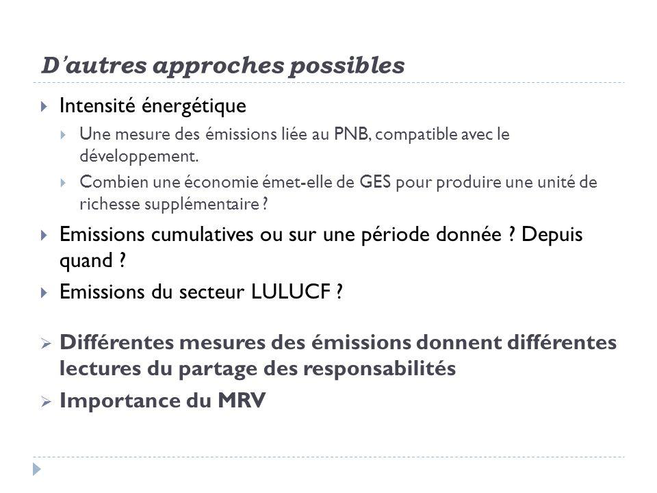 D'autres approches possibles  Intensité énergétique  Une mesure des émissions liée au PNB, compatible avec le développement.
