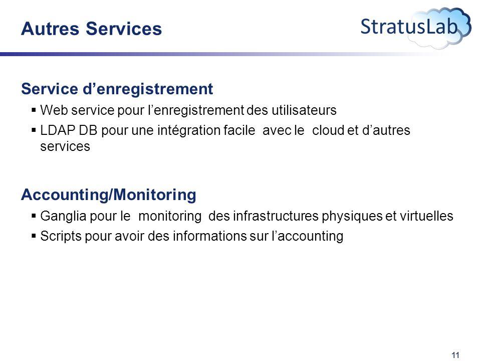 11 Autres Services Service d'enregistrement  Web service pour l'enregistrement des utilisateurs  LDAP DB pour une intégration facile avec le cloud et d'autres services Accounting/Monitoring  Ganglia pour le monitoring des infrastructures physiques et virtuelles  Scripts pour avoir des informations sur l'accounting