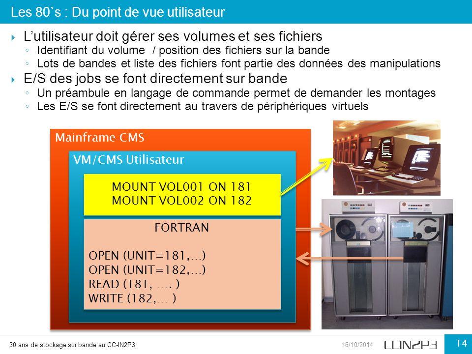 Mainframe CMS  L'utilisateur doit gérer ses volumes et ses fichiers ◦ Identifiant du volume / position des fichiers sur la bande ◦ Lots de bandes et