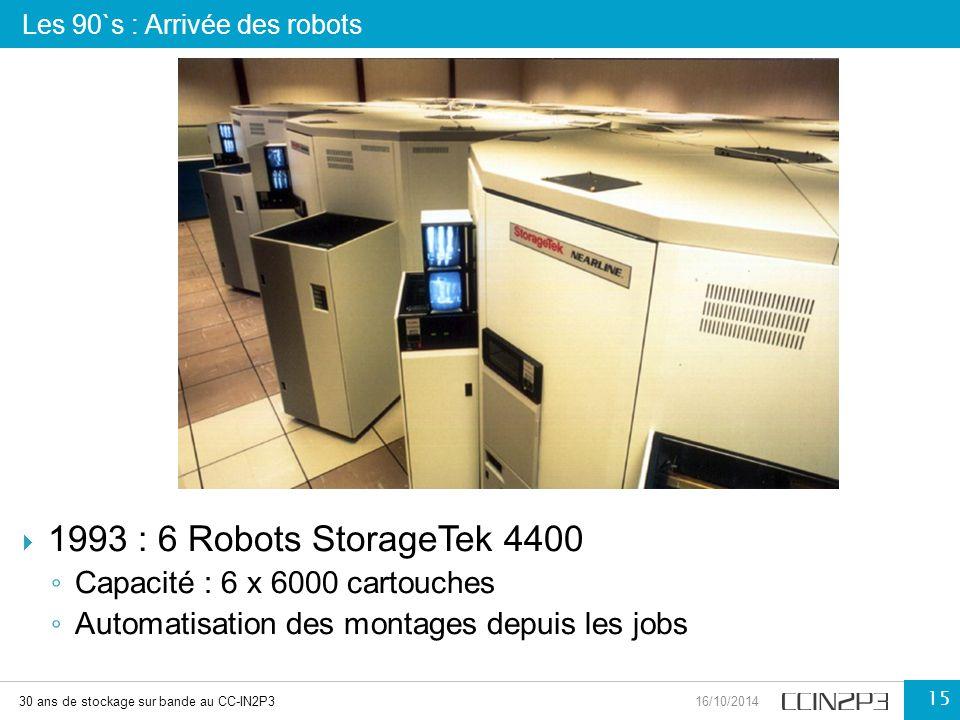  1993 : 6 Robots StorageTek 4400 ◦ Capacité : 6 x 6000 cartouches ◦ Automatisation des montages depuis les jobs Les 90`s : Arrivée des robots 30 ans
