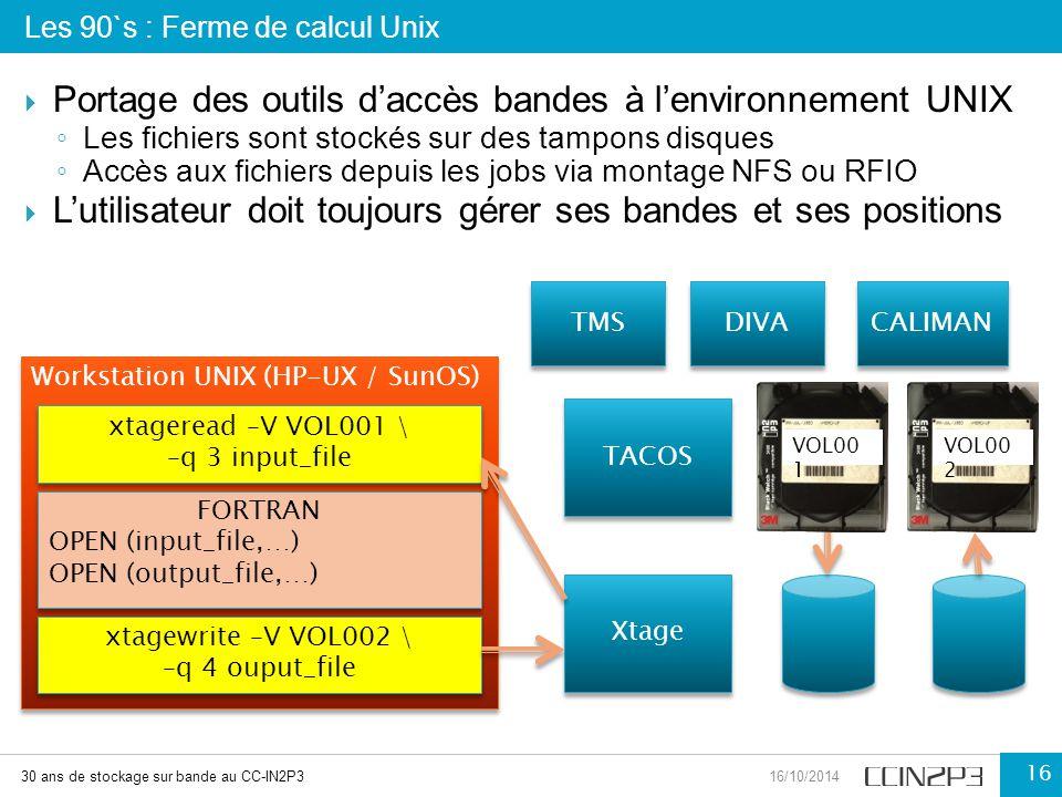  Portage des outils d'accès bandes à l'environnement UNIX ◦ Les fichiers sont stockés sur des tampons disques ◦ Accès aux fichiers depuis les jobs vi