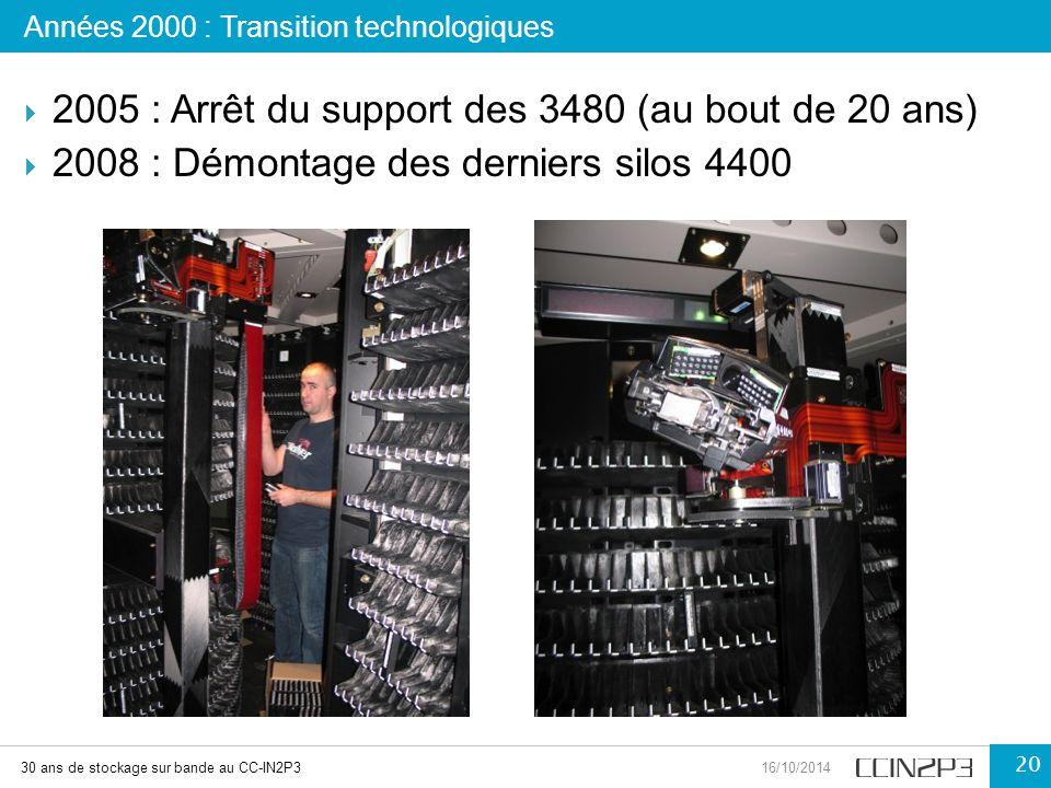  2005 : Arrêt du support des 3480 (au bout de 20 ans)  2008 : Démontage des derniers silos 4400 Années 2000 : Transition technologiques 30 ans de st
