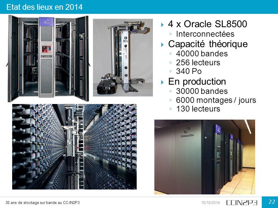 Etat des lieux en 2014 30 ans de stockage sur bande au CC-IN2P316/10/2014 22  4 x Oracle SL8500 ◦ Interconnectées  Capacité théorique ◦ 40000 bandes