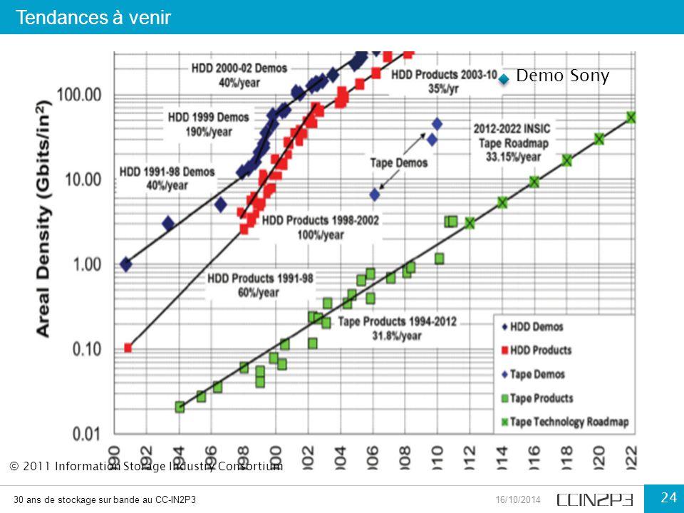 Tendances à venir 30 ans de stockage sur bande au CC-IN2P316/10/2014 24 Demo Sony © 2011 Information Storage Industry Consortium