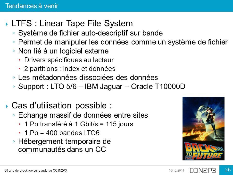  LTFS : Linear Tape File System ◦ Système de fichier auto-descriptif sur bande ◦ Permet de manipuler les données comme un système de fichier ◦ Non li