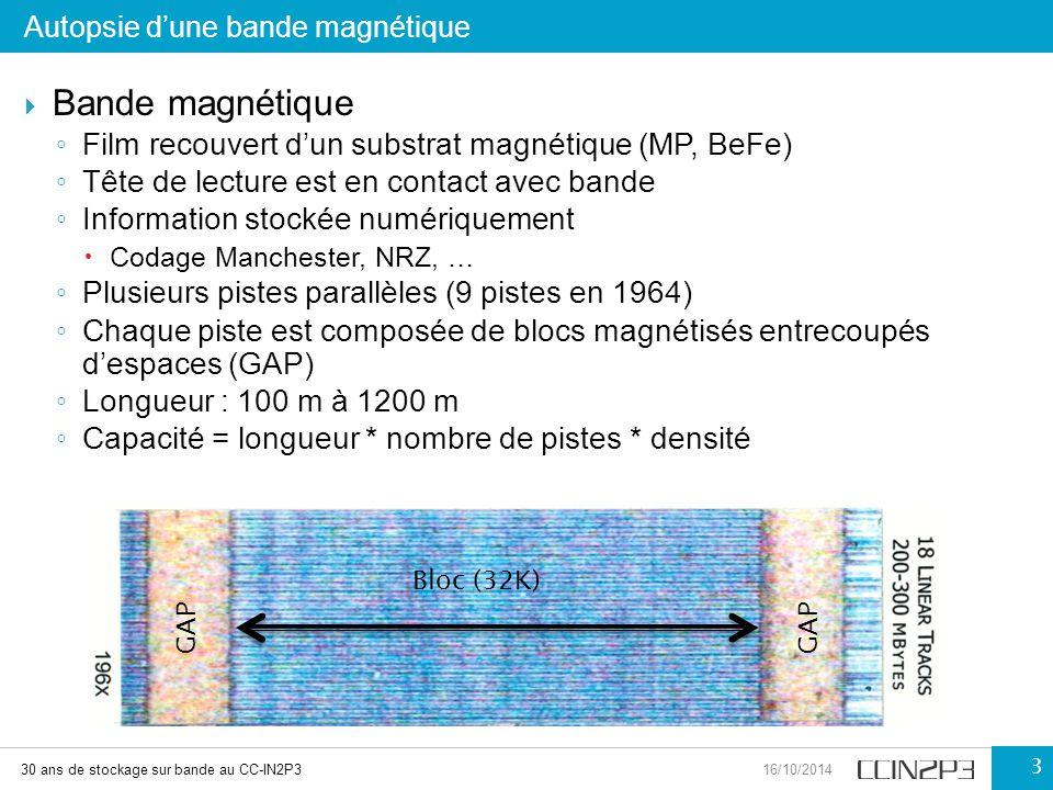  Bande magnétique ◦ Film recouvert d'un substrat magnétique (MP, BeFe) ◦ Tête de lecture est en contact avec bande ◦ Information stockée numériquemen