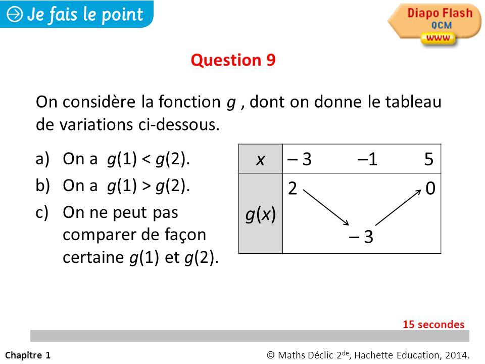 a)On a g(1) < g(2). b)On a g(1) > g(2). c)On ne peut pas comparer de façon certaine g(1) et g(2). Question 9 On considère la fonction g, dont on donne