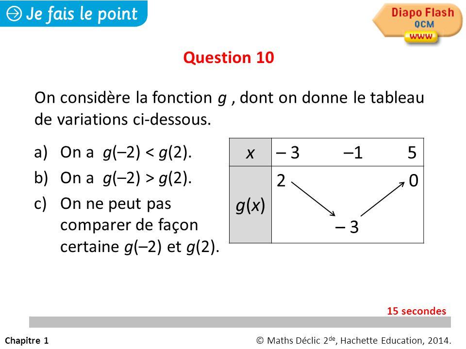 a)On a g(–2) < g(2). b)On a g(–2) > g(2). c)On ne peut pas comparer de façon certaine g(–2) et g(2). Question 10 On considère la fonction g, dont on d