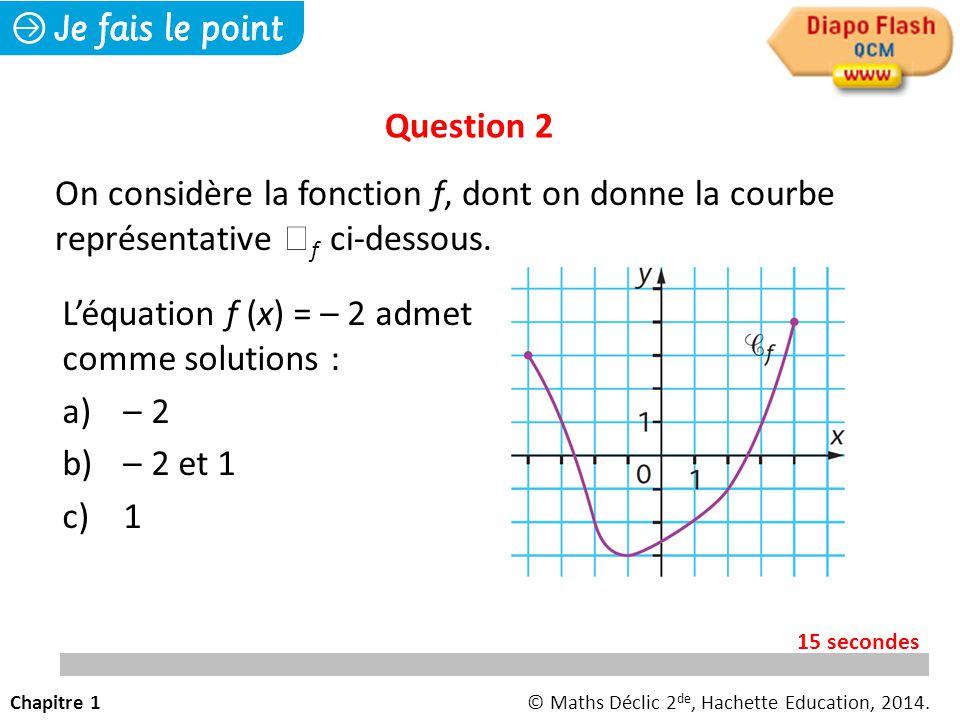 L'équation f (x) = – 2 admet comme solutions : a) – 2 b) – 2 et 1 c) 1 Question 2 On considère la fonction f, dont on donne la courbe représentative 