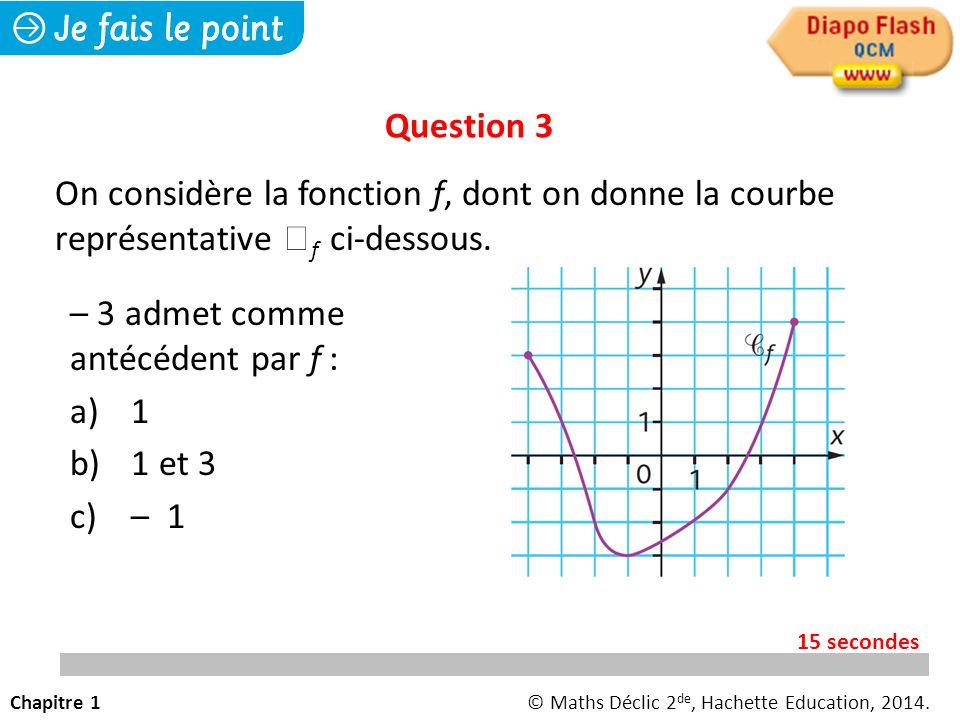 – 3 admet comme antécédent par f : a) 1 b) 1 et 3 c) – 1 Question 3 On considère la fonction f, dont on donne la courbe représentative  f ci-dessous.