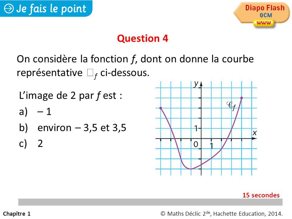 L'image de 2 par f est : a) – 1 b) environ – 3,5 et 3,5 c) 2 Question 4 On considère la fonction f, dont on donne la courbe représentative  f ci-dess