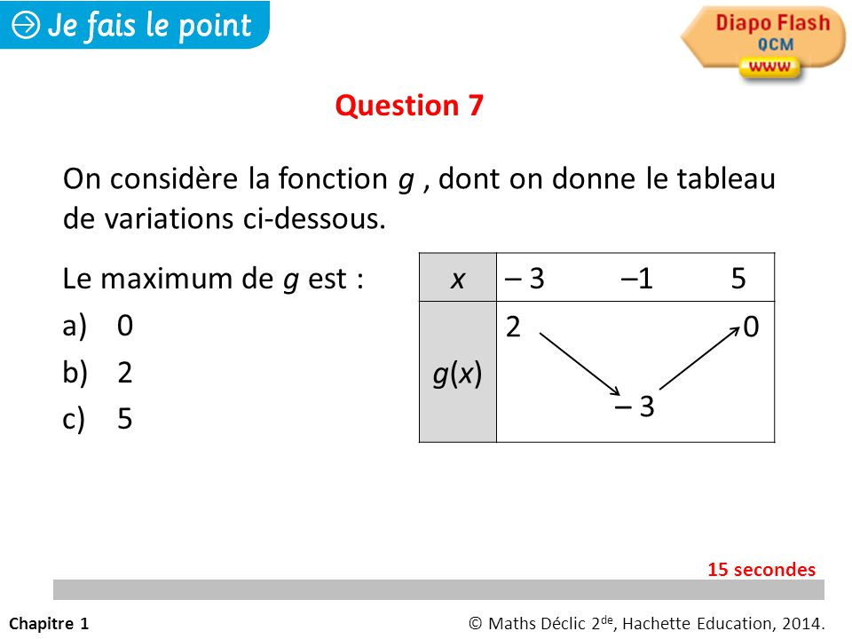 Le maximum de g est : a) 0 b) 2 c) 5 Question 7 On considère la fonction g, dont on donne le tableau de variations ci-dessous. x– 3 –1 5 g(x)g(x) 2 0
