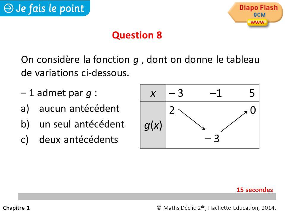 – 1 admet par g : a) aucun antécédent b) un seul antécédent c) deux antécédents Question 8 On considère la fonction g, dont on donne le tableau de var