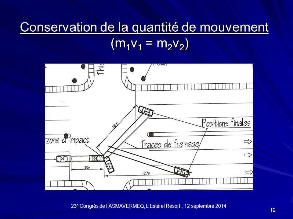 12 Conservation de la quantité de mouvement (m 1 v 1 = m 2 v 2 ) 23 e Congrès de l'ASMAVERMEQ, L'Estérel Resort, 12 septembre 2014