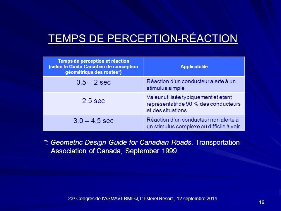16 TEMPS DE PERCEPTION-RÉACTION Temps de perception et réaction (selon le Guide Canadien de conception géométrique des routes*) Applicabilité 0.5 – 2 sec Réaction d'un conducteur alerte à un stimulus simple 2.5 sec Valeur utilisée typiquement et étant représentatif de 90 % des conducteurs et des situations 3.0 – 4.5 sec Réaction d'un conducteur non alerte à un stimulus complexe ou difficile à voir *: Geometric Design Guide for Canadian Roads.
