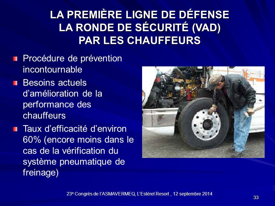 33 LA PREMIÈRE LIGNE DE DÉFENSE LA RONDE DE SÉCURITÉ (VAD) PAR LES CHAUFFEURS Procédure de prévention incontournable Besoins actuels d'amélioration de la performance des chauffeurs Taux d'efficacité d'environ 60% (encore moins dans le cas de la vérification du système pneumatique de freinage) 23 e Congrès de l'ASMAVERMEQ, L'Estérel Resort, 12 septembre 2014