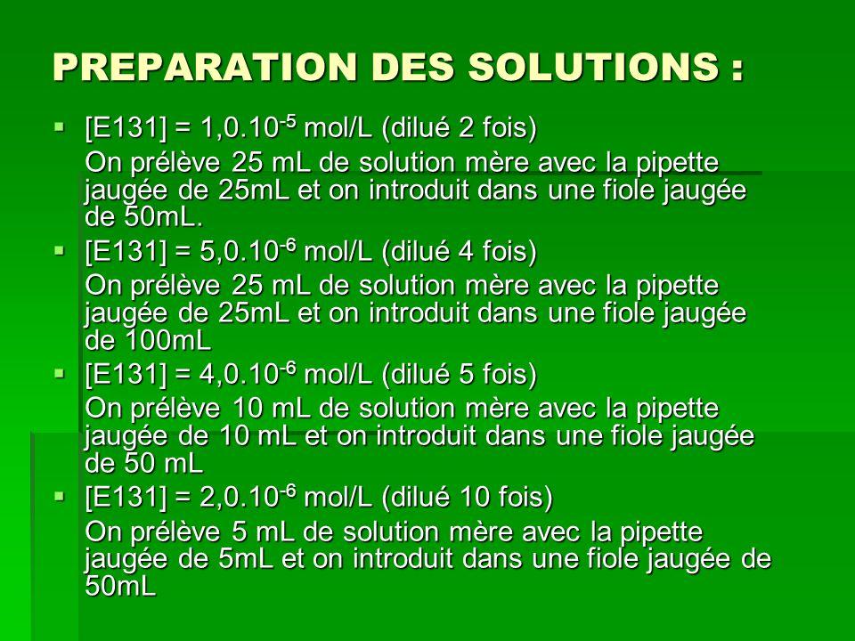 PREPARATION DES SOLUTIONS :  [E131] = 1,0.10 -5 mol/L (dilué 2 fois) On prélève 25 mL de solution mère avec la pipette jaugée de 25mL et on introduit dans une fiole jaugée de 50mL.