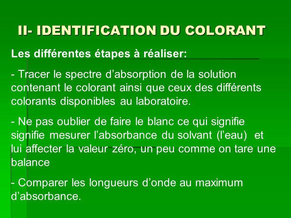 II- IDENTIFICATION DU COLORANT Les différentes étapes à réaliser: - Tracer le spectre d'absorption de la solution contenant le colorant ainsi que ceux des différents colorants disponibles au laboratoire.