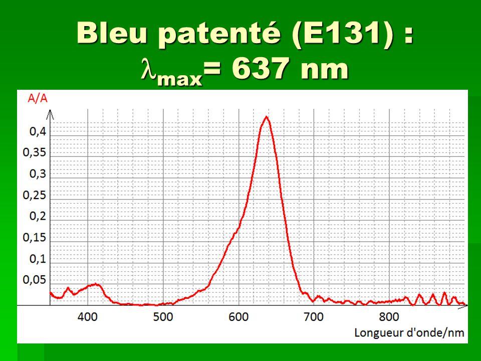 Bleu patenté (E131) : max = 637 nm