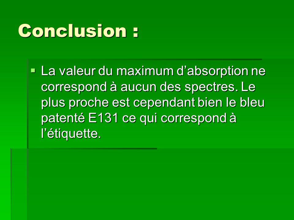 Conclusion :  La valeur du maximum d'absorption ne correspond à aucun des spectres. Le plus proche est cependant bien le bleu patenté E131 ce qui cor