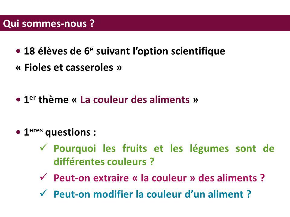 Qui sommes-nous ? 18 élèves de 6 e suivant l'option scientifique « Fioles et casseroles » 1 er thème « La couleur des aliments » 1 eres questions : Po