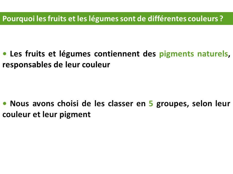 Pourquoi les fruits et les légumes sont de différentes couleurs ? Les fruits et légumes contiennent des pigments naturels, responsables de leur couleu