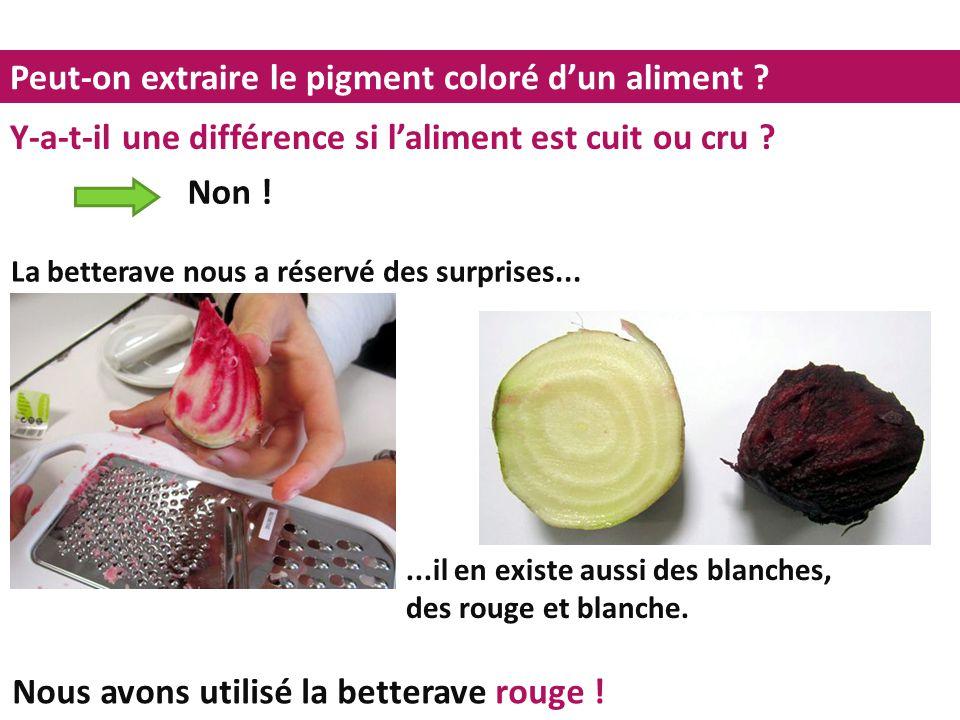 Peut-on extraire le pigment coloré d'un aliment ? Y-a-t-il une différence si l'aliment est cuit ou cru ? La betterave nous a réservé des surprises...