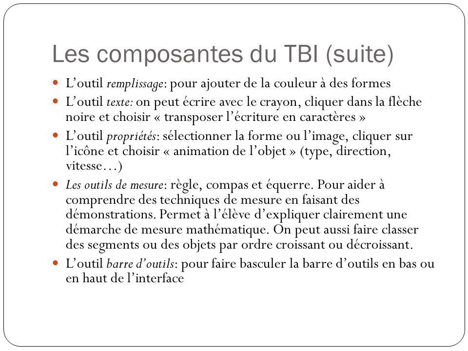 Les composantes du TBI (suite) L'outil remplissage: pour ajouter de la couleur à des formes L'outil texte: on peut écrire avec le crayon, cliquer dans