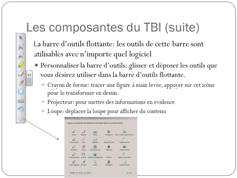 Les composantes du TBI (suite) La barre d'outils flottante: les outils de cette barre sont utilisables avec n'importe quel logiciel Personnaliser la barre d'outils: glisser et déposer les outils que vous désirez utiliser dans la barre d'outils flottante.
