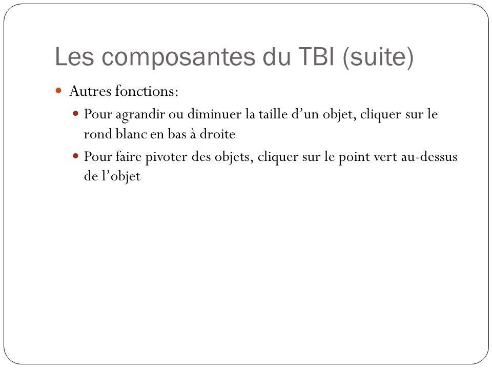 Les composantes du TBI (suite) Autres fonctions: Pour agrandir ou diminuer la taille d'un objet, cliquer sur le rond blanc en bas à droite Pour faire pivoter des objets, cliquer sur le point vert au-dessus de l'objet