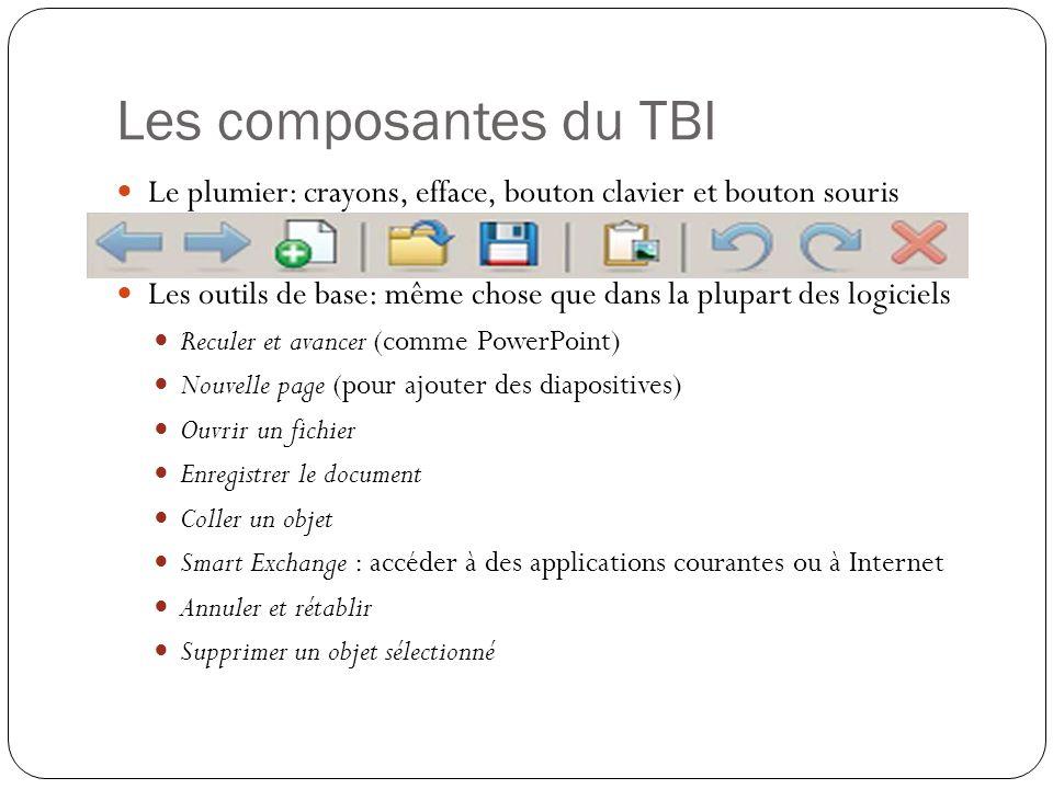 Les composantes du TBI Le plumier: crayons, efface, bouton clavier et bouton souris Les outils de base: même chose que dans la plupart des logiciels R