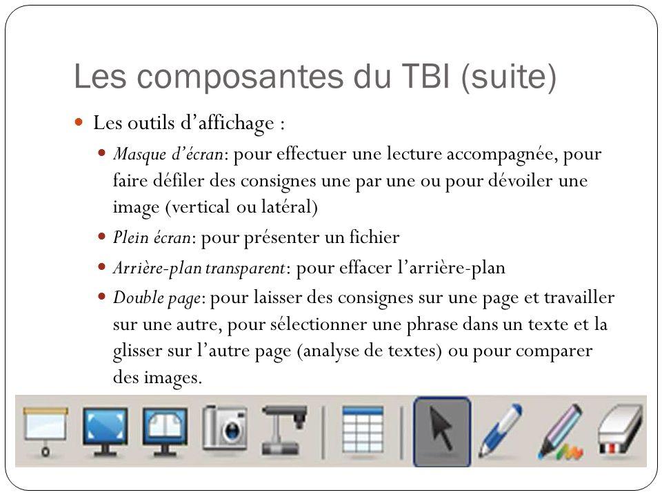 Les composantes du TBI (suite) Les outils d'affichage : Masque d'écran: pour effectuer une lecture accompagnée, pour faire défiler des consignes une p