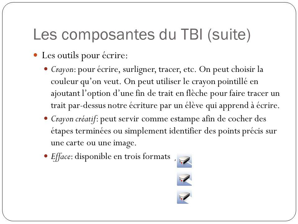 Les composantes du TBI (suite) Les outils connecteurs et les formes: Les lignes: pour créer rapidement des colonnes afin de recueillir des informations ou des arguments pendants un débat.