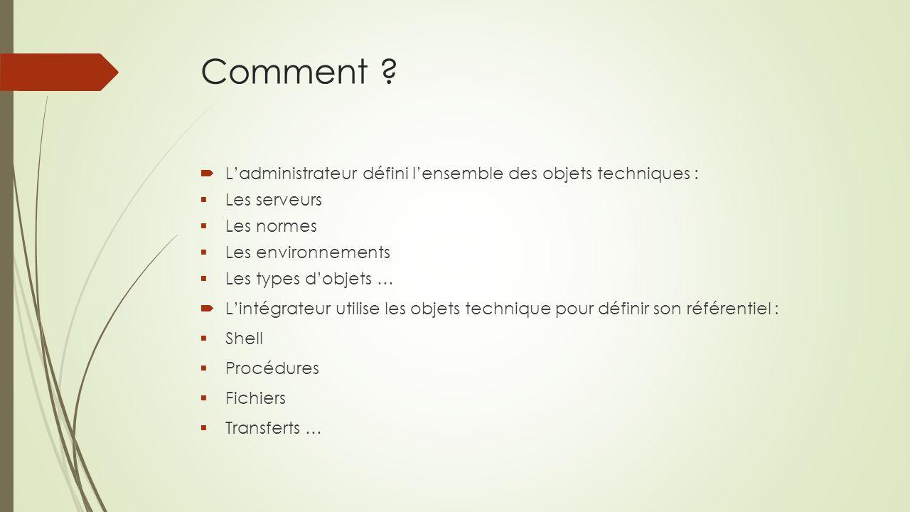 Comment ?  L'administrateur défini l'ensemble des objets techniques :  Les serveurs  Les normes  Les environnements  Les types d'objets …  L'int