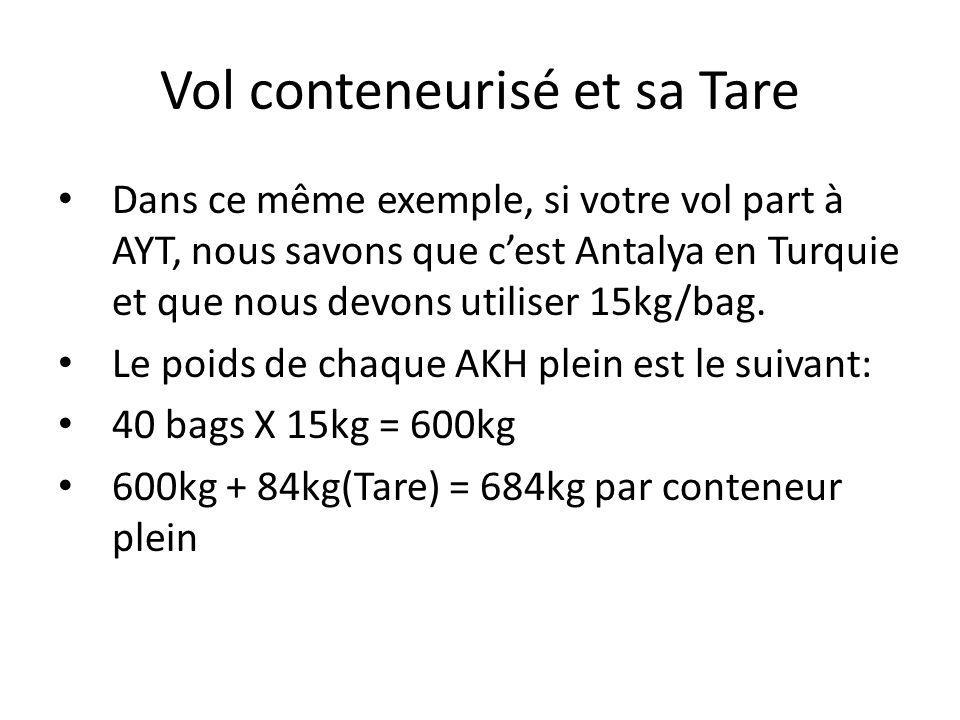Vol conteneurisé et sa Tare Dans ce même exemple, si votre vol part à AYT, nous savons que c'est Antalya en Turquie et que nous devons utiliser 15kg/b
